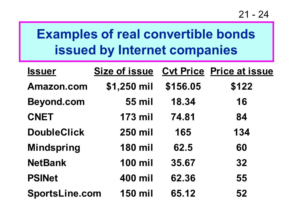 Examples of real convertible bonds issued by Internet companies