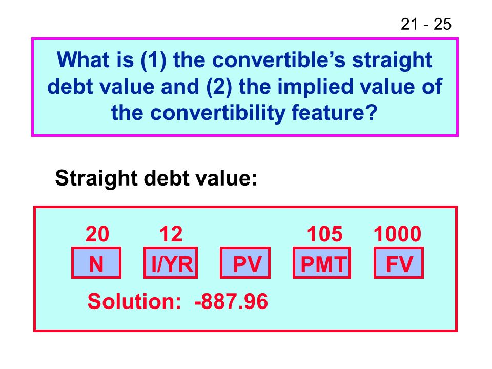 What is (1) the convertible's straight debt value and (2) the implied value of the convertibility feature