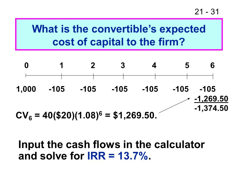What is the convertible's expected cost of capital to the firm