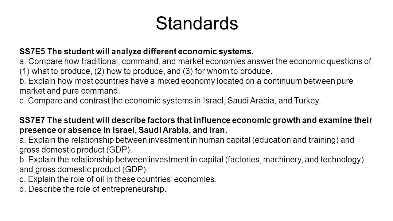 saudi arabia economic system