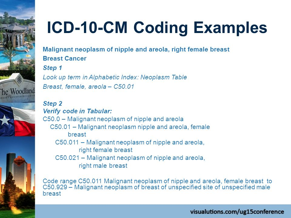 Introduction To Icd 10 Cm Ppt Download