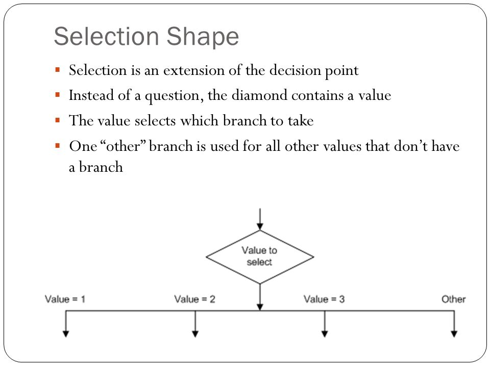 Selection Shape Selection is an extension of the decision point