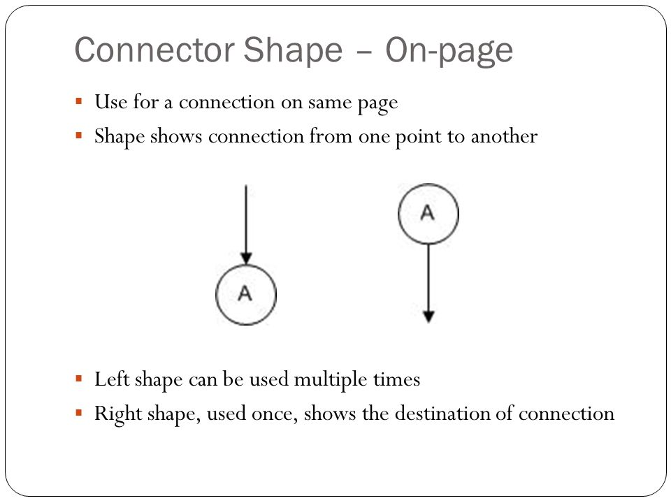 Connector Shape – On-page