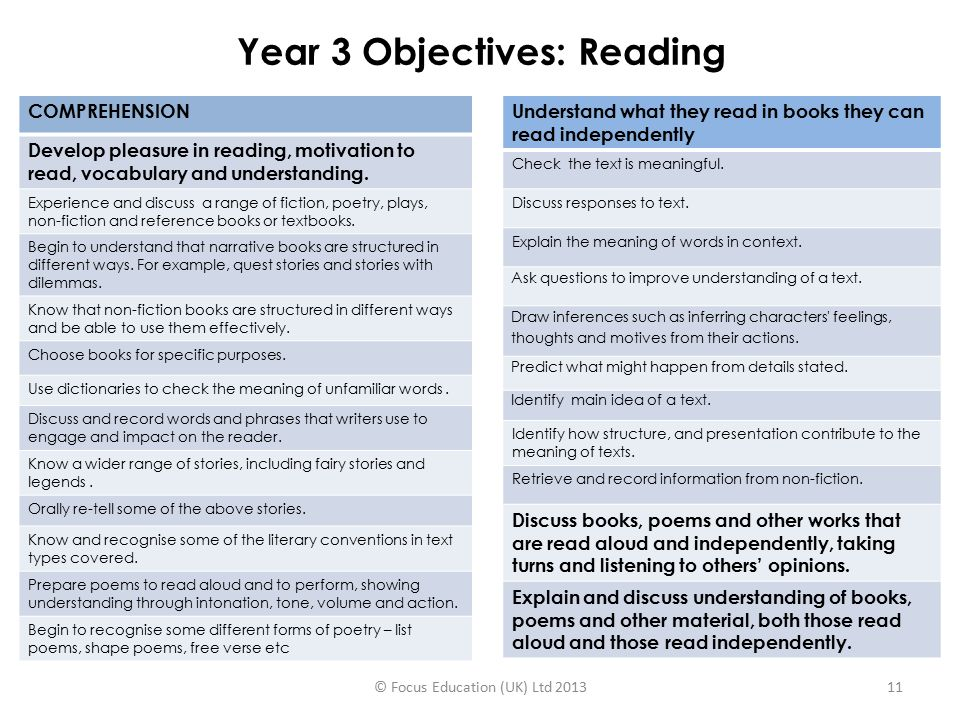 Year 3 Objectives: Reading
