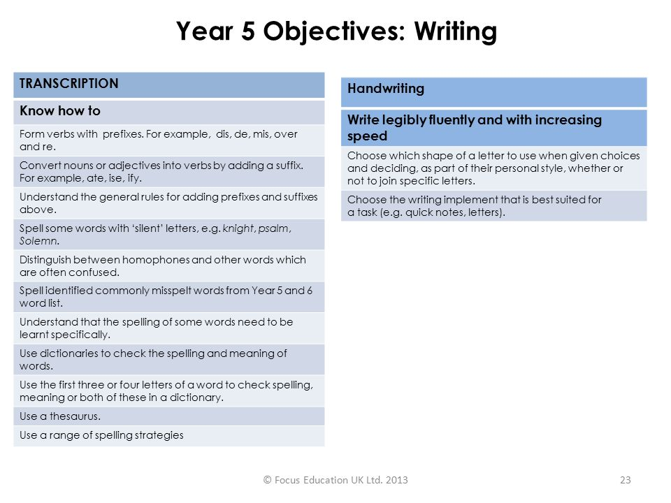 Year 5 Objectives: Writing