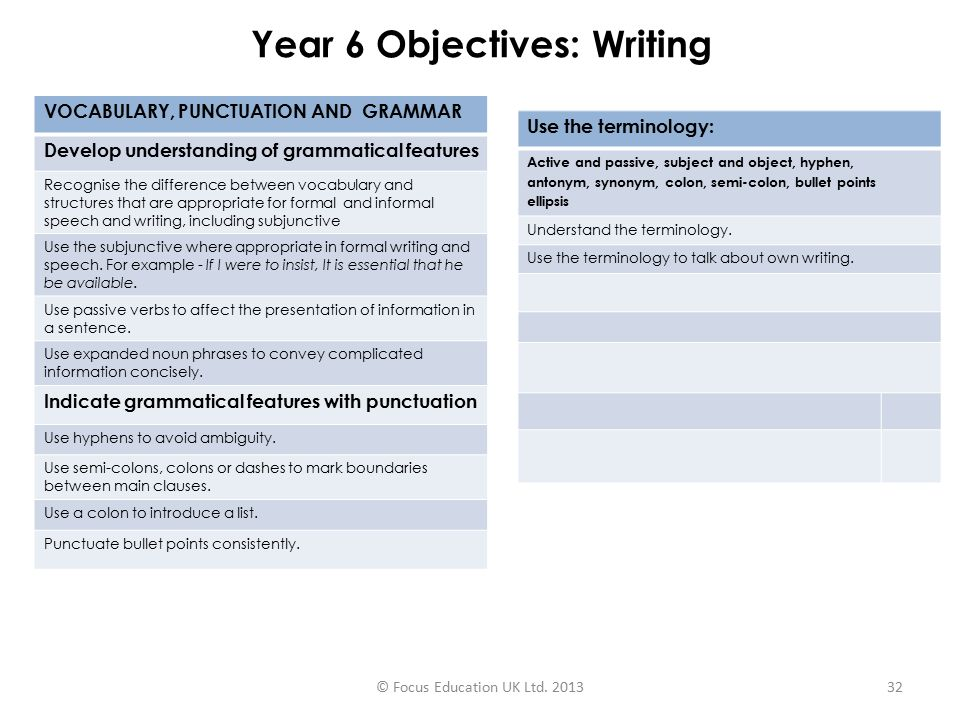 Year 6 Objectives: Writing