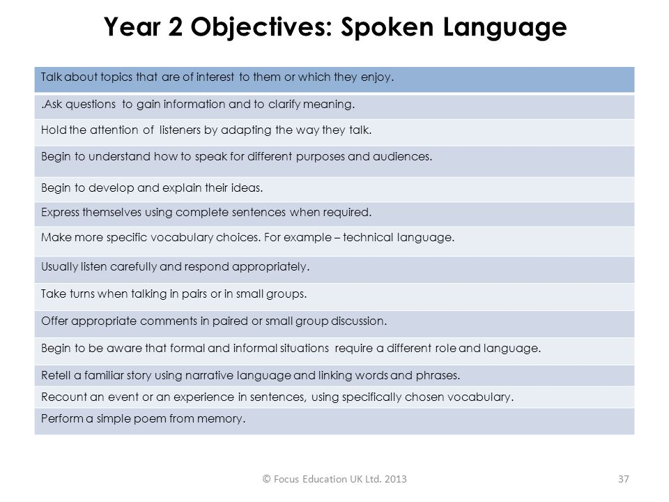Year 2 Objectives: Spoken Language