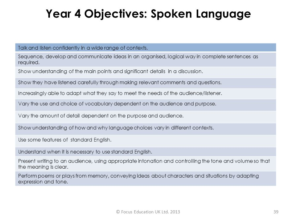 Year 4 Objectives: Spoken Language