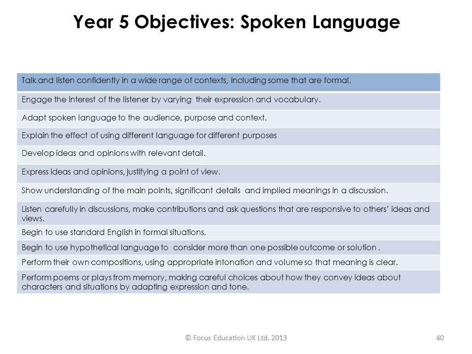 Year 5 Objectives: Spoken Language