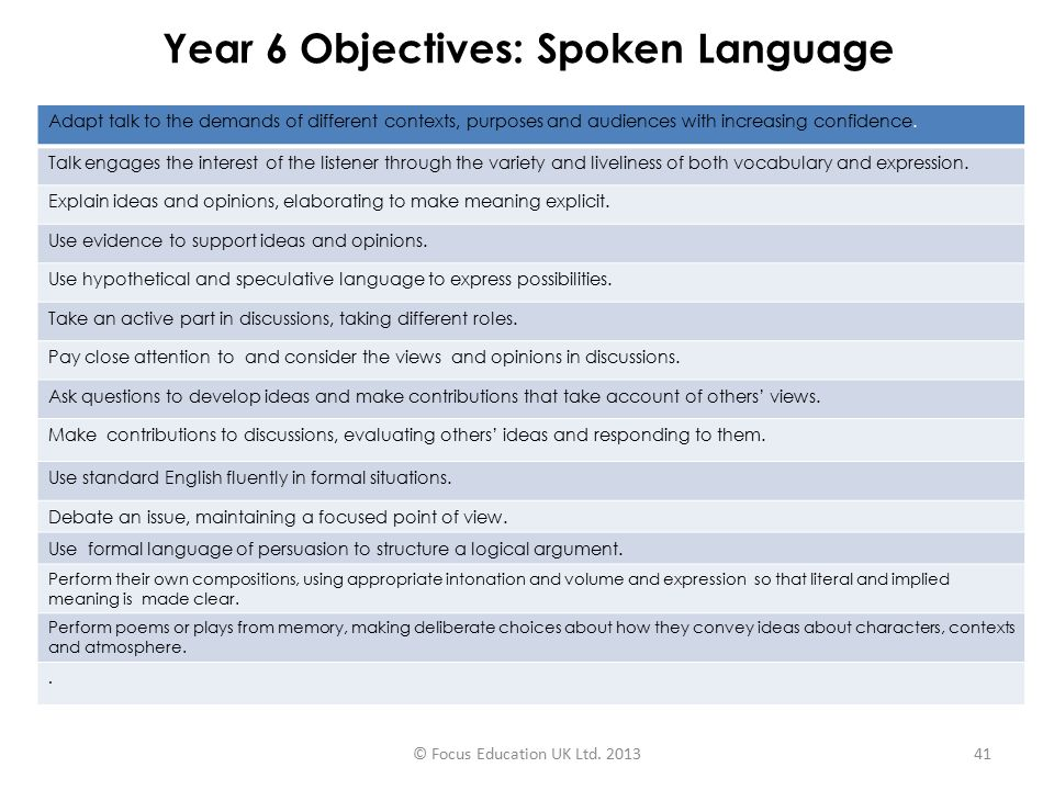 Year 6 Objectives: Spoken Language