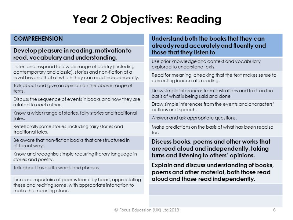 Year 2 Objectives: Reading