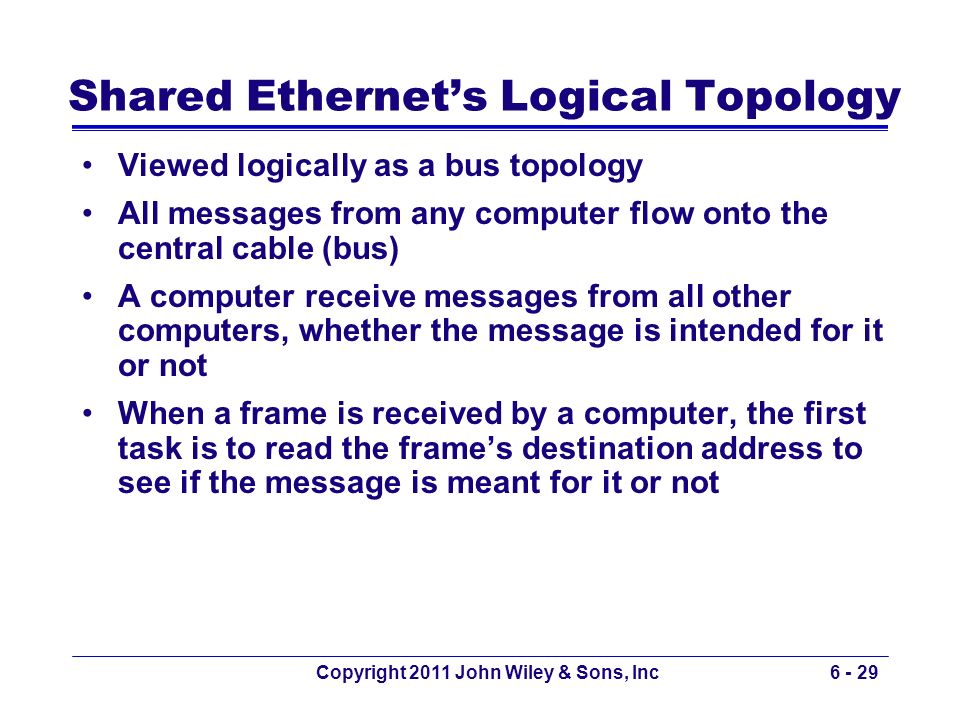 Shared Ethernet's Logical Topology