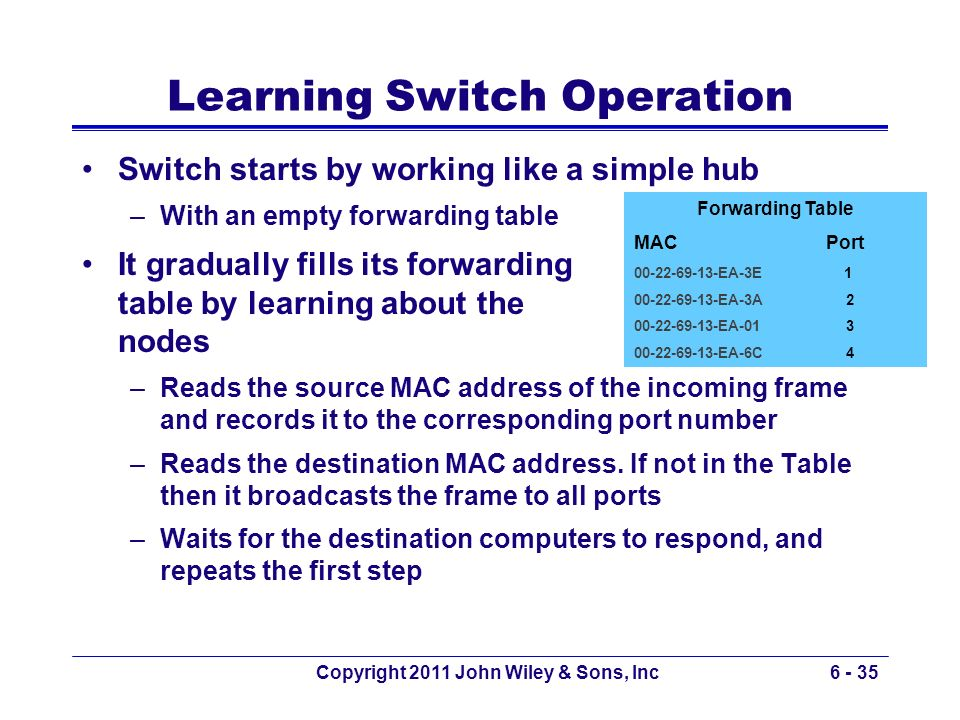 Learning Switch Operation