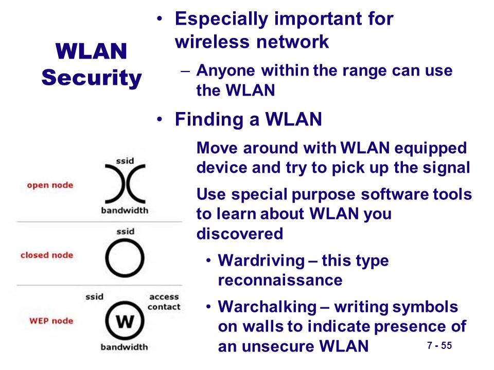 WLAN Security Especially important for wireless network Finding a WLAN