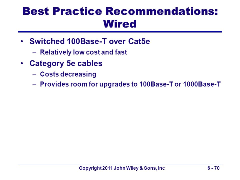 Best Practice Recommendations: Wired