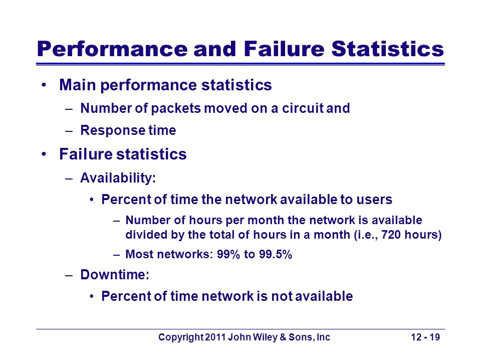 Performance and Failure Statistics