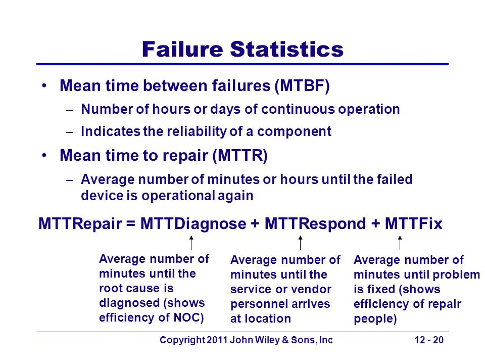 Failure Statistics Mean time between failures (MTBF)