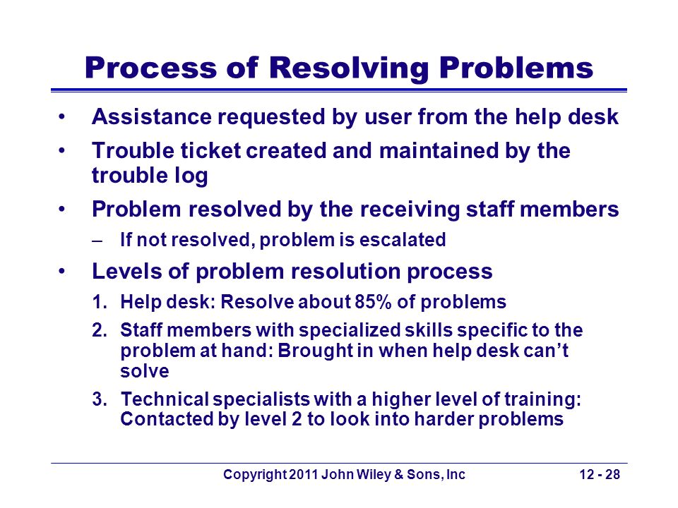 Process of Resolving Problems
