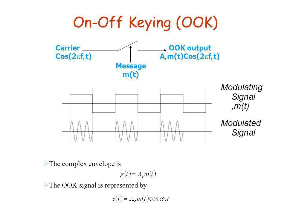 On-Off Keying (OOK) Modulating Signal ,m(t) Modulated Signal Carrier