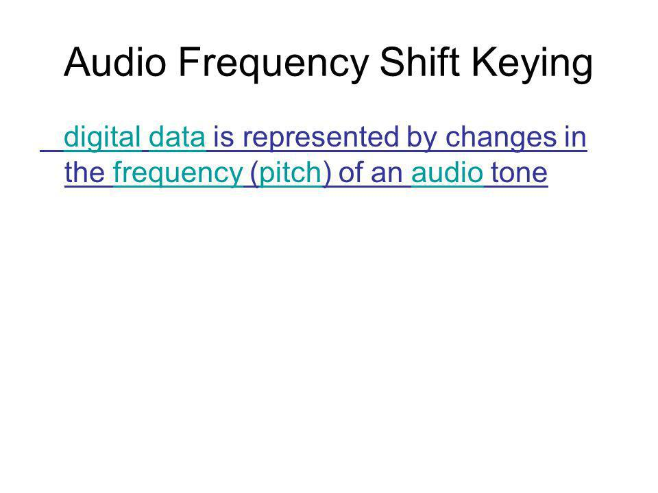 Audio Frequency Shift Keying