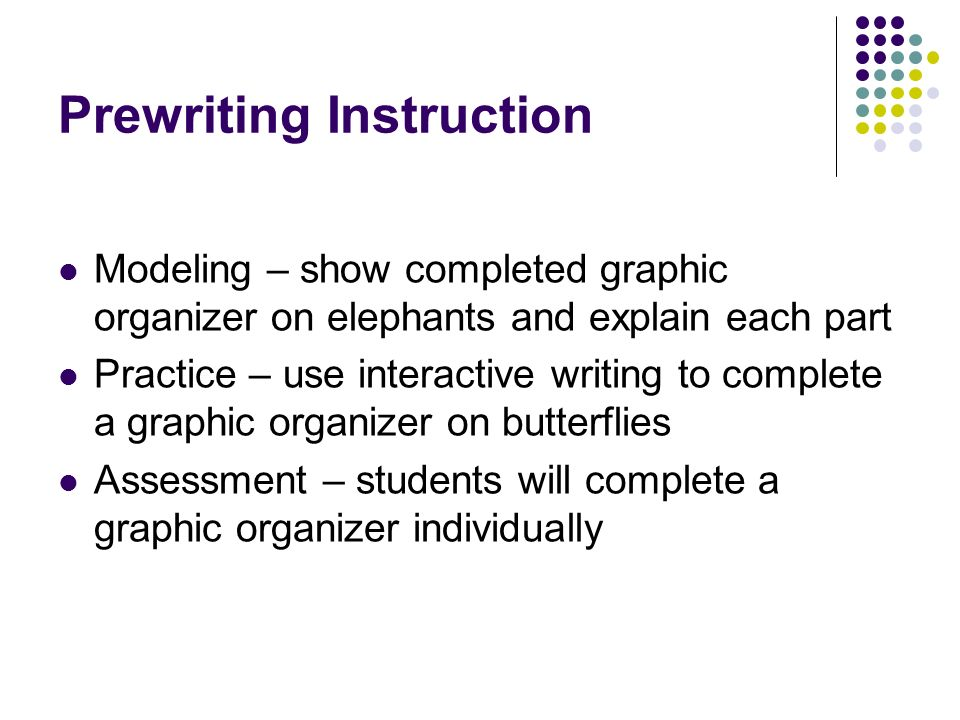Prewriting Instruction