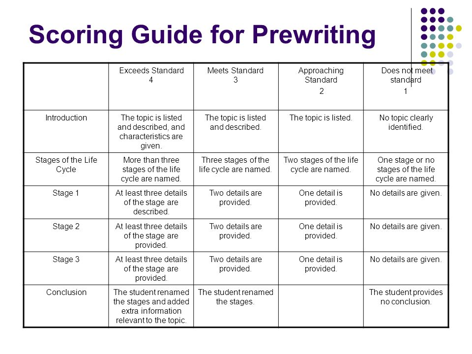 Scoring Guide for Prewriting