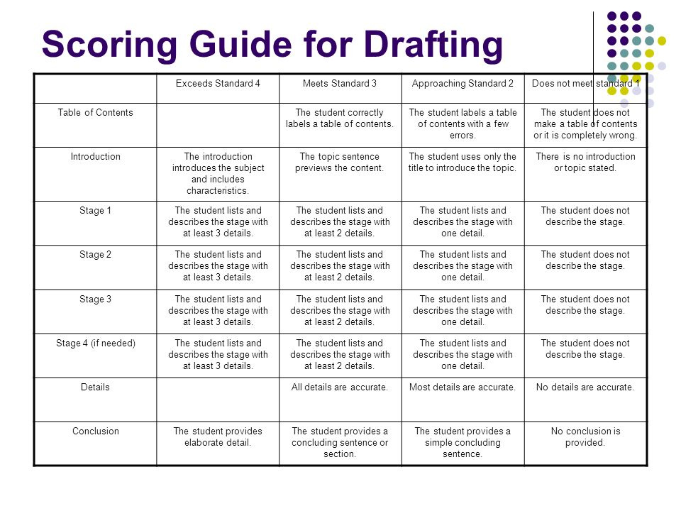 Scoring Guide for Drafting