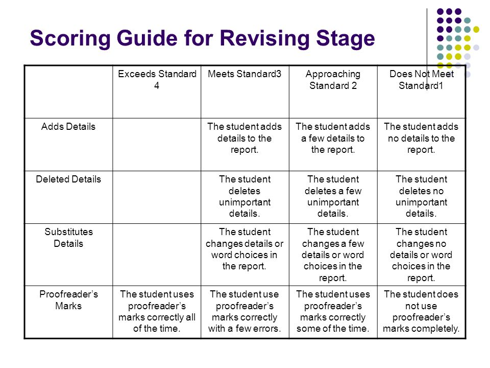 Scoring Guide for Revising Stage