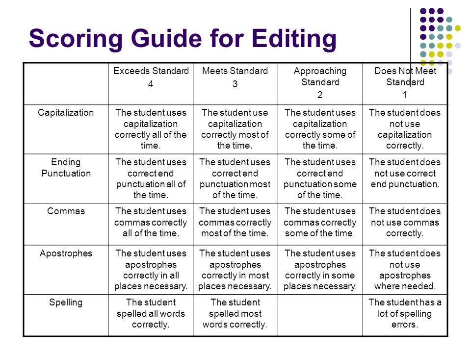 Scoring Guide for Editing
