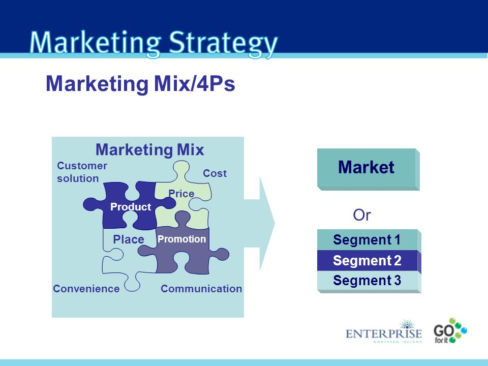 Marketing Mix/4Ps Market Marketing Mix Or Segment 1 Segment 2