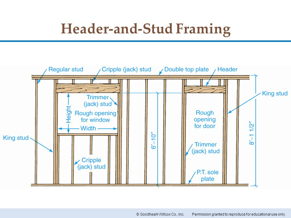 Header-and-Stud Framing