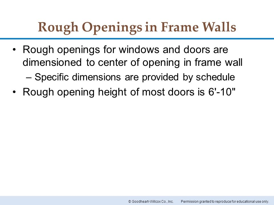 Rough Openings in Frame Walls