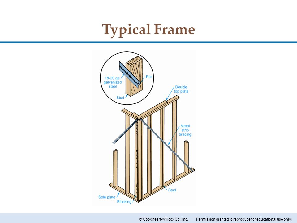 Typical Frame