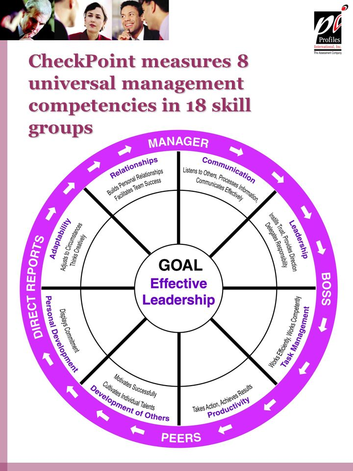 CheckPoint measures 8 universal management competencies in 18 skill groups