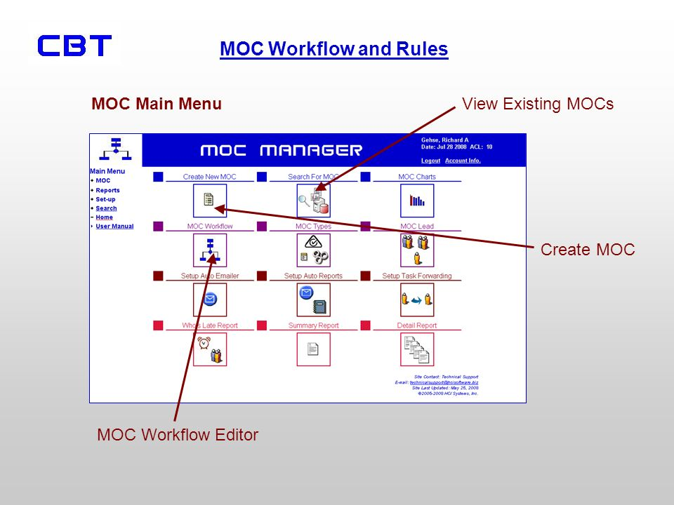 MOC Main Menu View Existing MOCs Create MOC MOC Workflow Editor