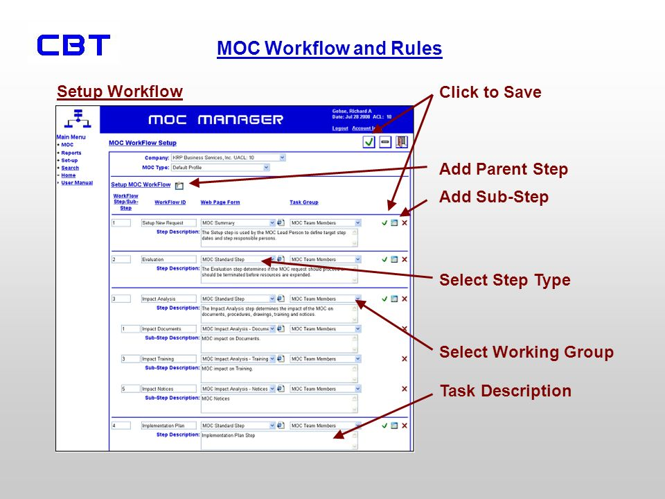 Setup Workflow Click to Save. Add Parent Step. Add Sub-Step. Select Step Type. Select Working Group.