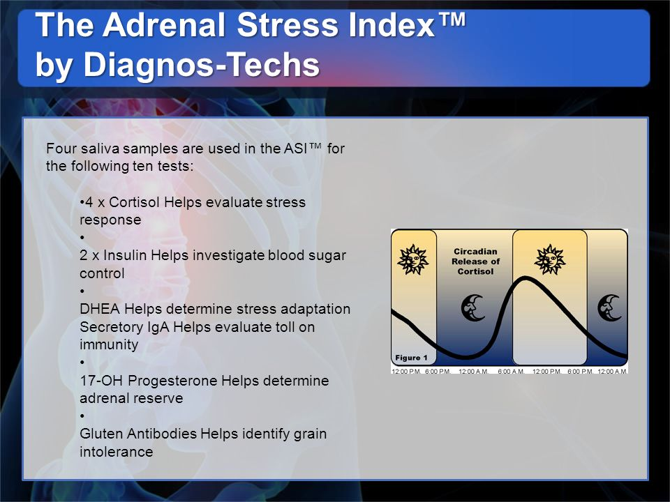 The Adrenal Stress Index™ by Diagnos-Techs