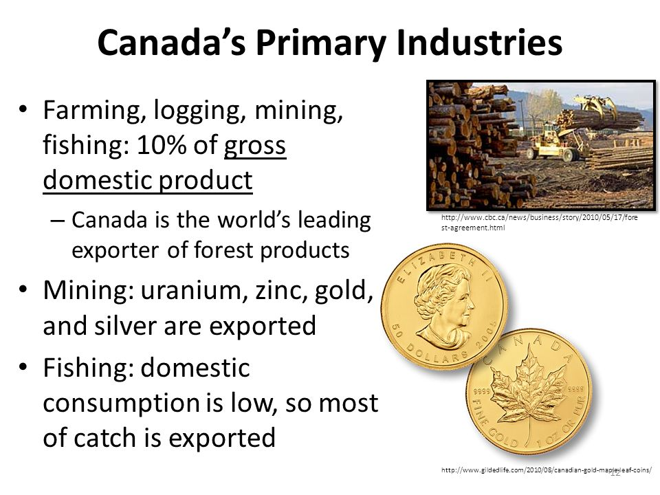 Canada's Primary Industries