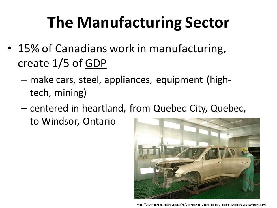 The Manufacturing Sector