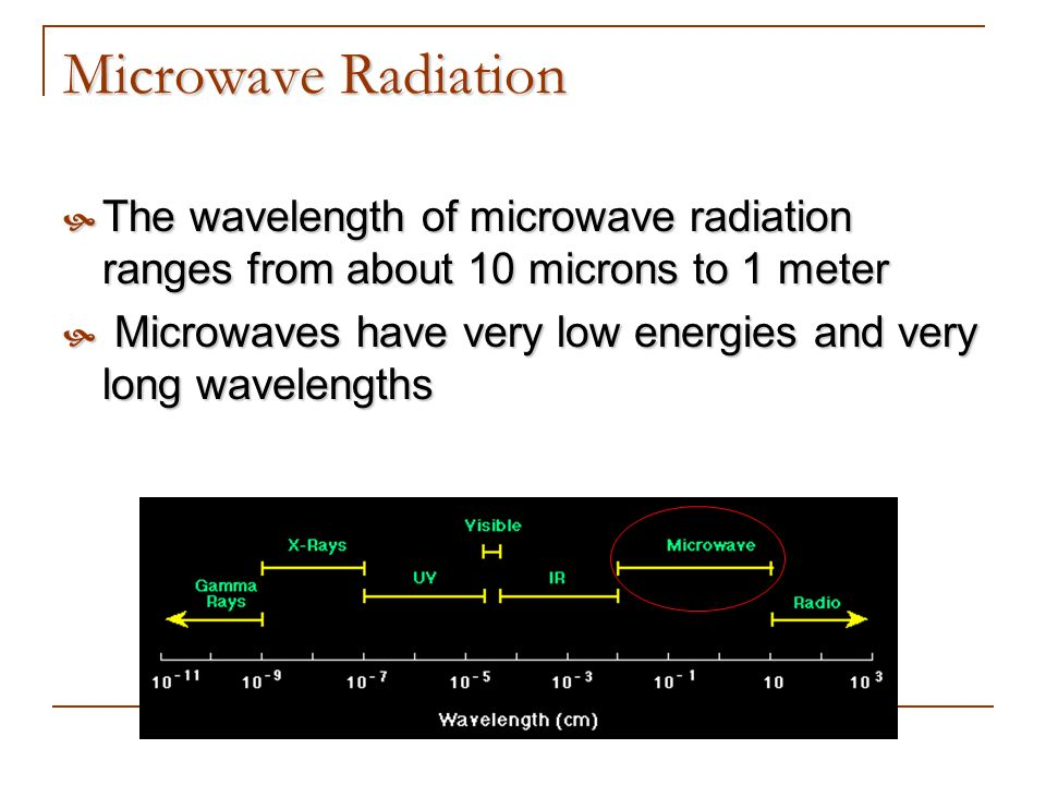 Microwave Radiation The wavelength of microwave radiation ranges from about 10 microns to 1 meter.