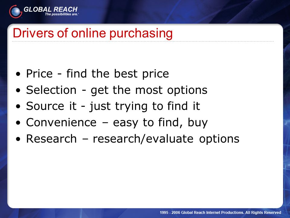 Drivers of online purchasing