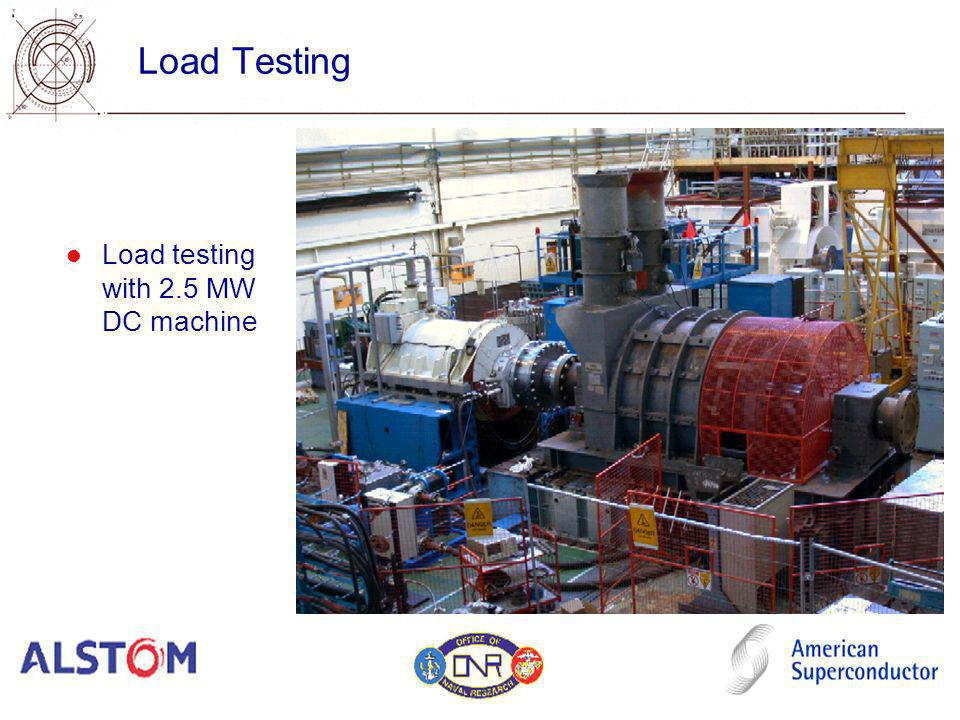 Load Testing Load testing with 2.5 MW DC machine