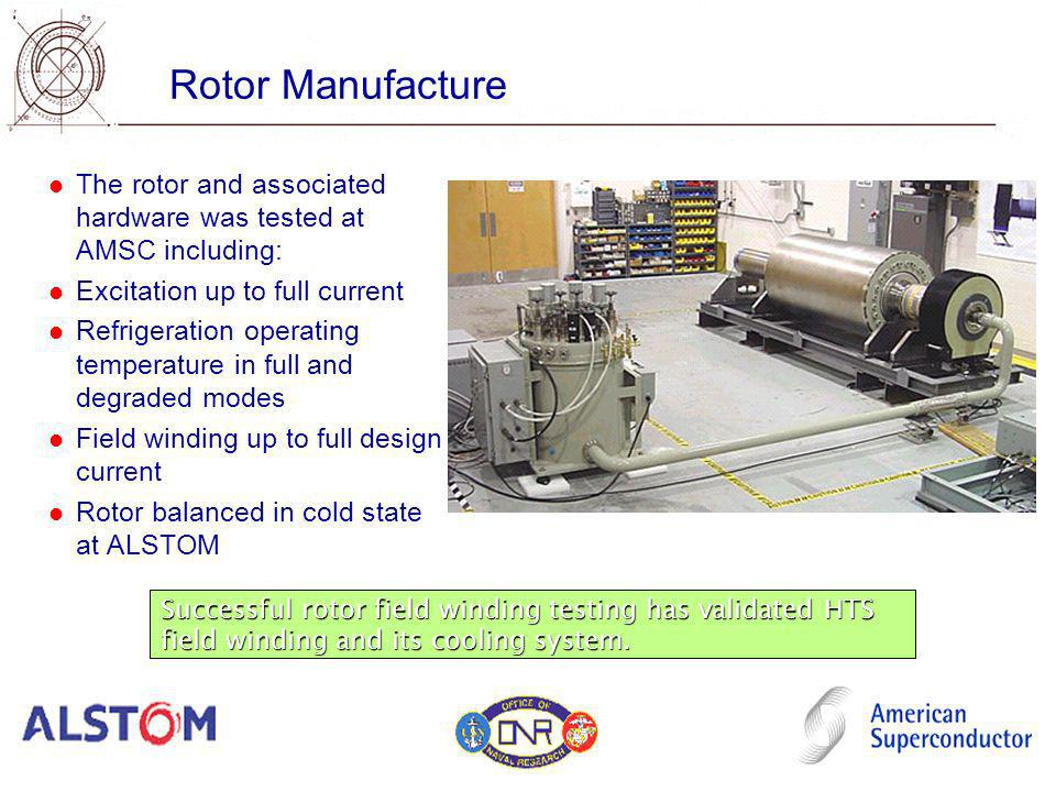 Rotor Manufacture The rotor and associated hardware was tested at AMSC including: Excitation up to full current.