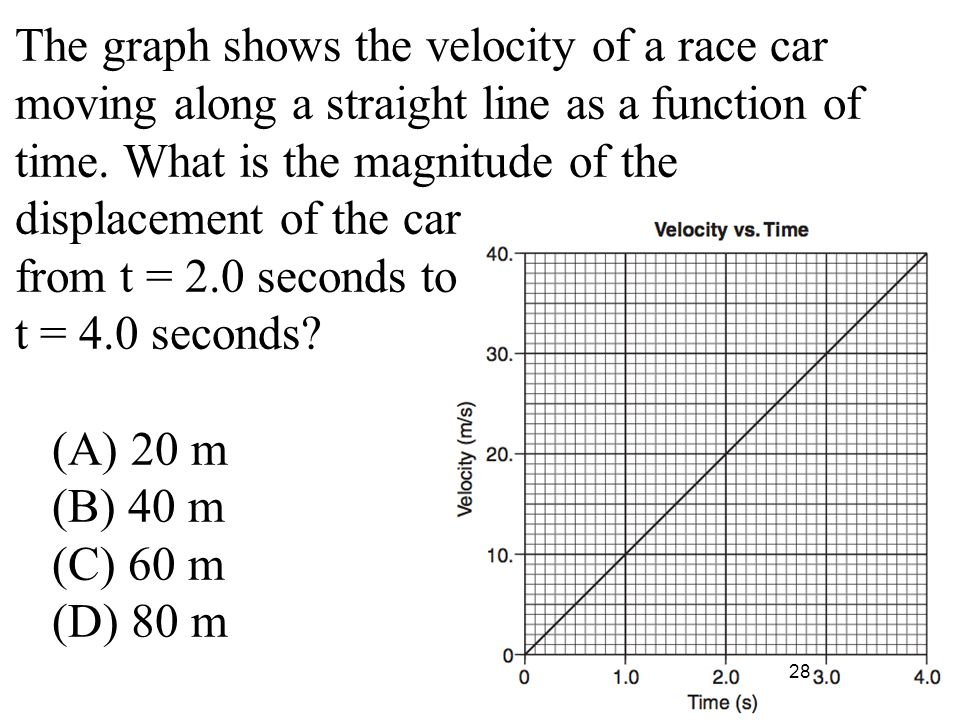 Velocity is to speed as displacement is to a acceleration ppt 28 the ccuart Choice Image
