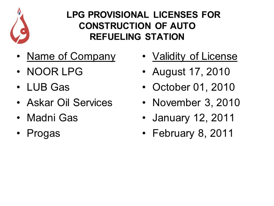 LPG PROVISIONAL LICENSES FOR CONSTRUCTION OF AUTO REFUELING STATION
