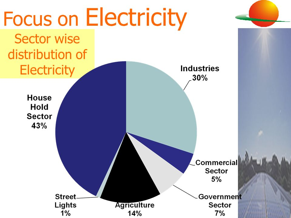 Sector wise distribution of Electricity
