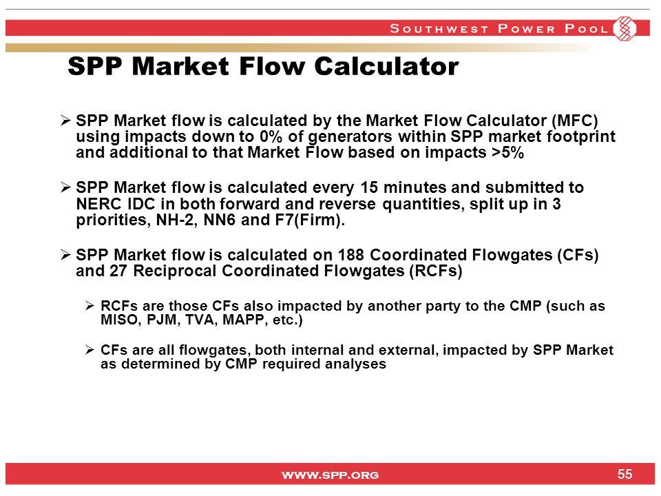 Overview IDC – Interchange Distribution Calculator Market
