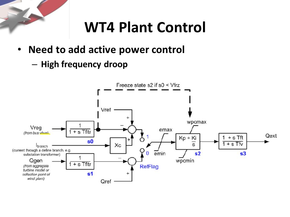 WT4 Plant Control Need to add active power control