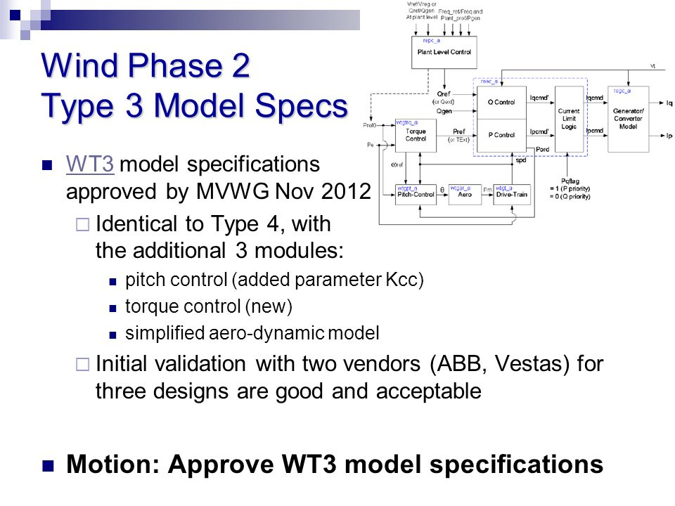 Wind Phase 2 Type 3 Model Specs