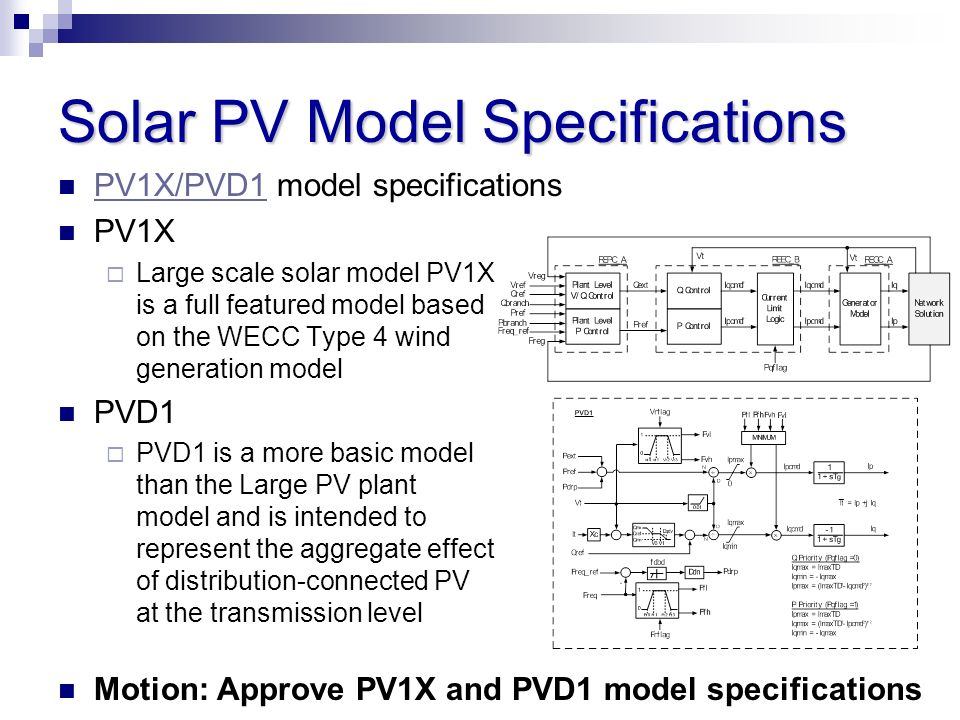 Solar PV Model Specifications